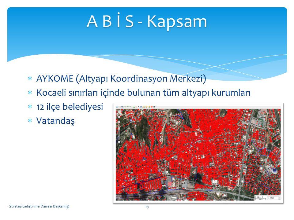 A B İ S - Kapsam AYKOME (Altyapı Koordinasyon Merkezi)