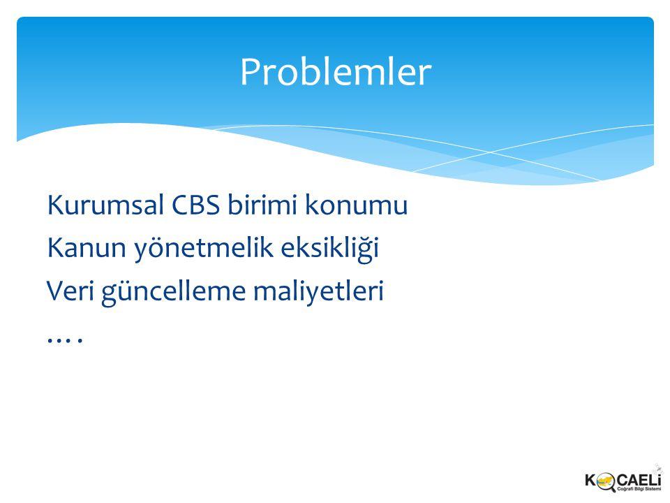 Problemler Kurumsal CBS birimi konumu Kanun yönetmelik eksikliği Veri güncelleme maliyetleri ….