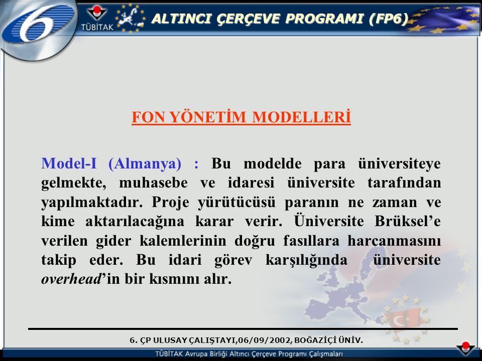 FON YÖNETİM MODELLERİ