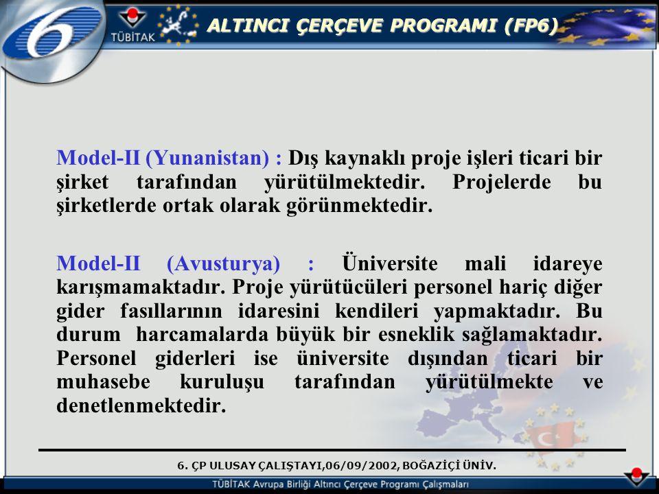 Model-II (Yunanistan) : Dış kaynaklı proje işleri ticari bir şirket tarafından yürütülmektedir. Projelerde bu şirketlerde ortak olarak görünmektedir.