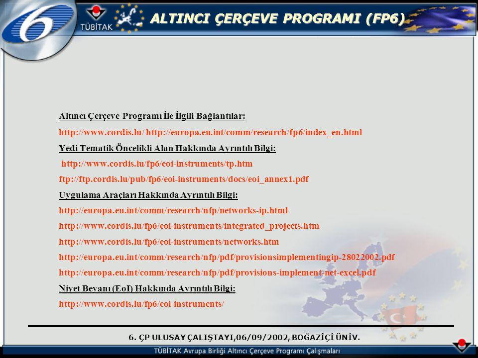 Altıncı Çerçeve Programı İle İlgili Bağlantılar: