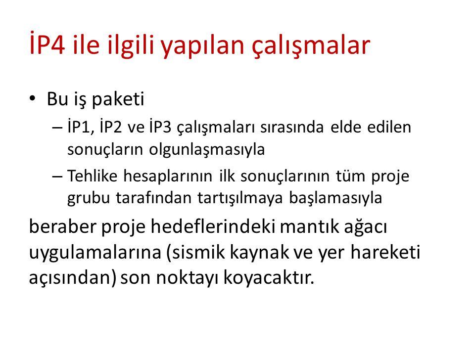 İP4 ile ilgili yapılan çalışmalar