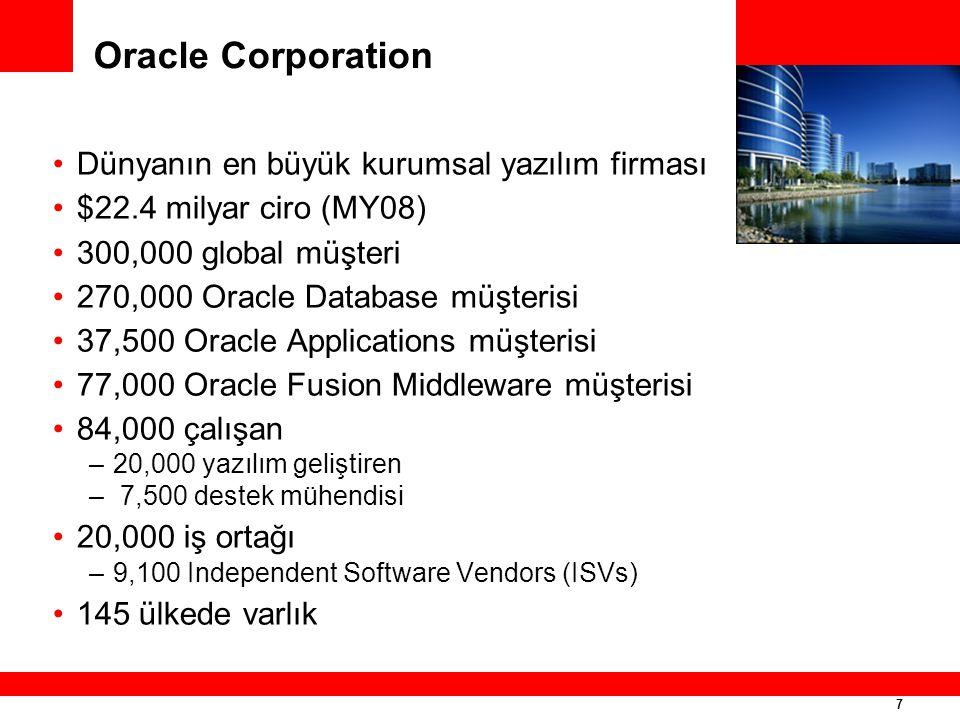 Oracle Corporation Dünyanın en büyük kurumsal yazılım firması