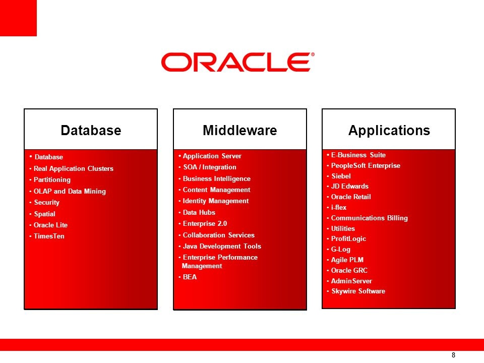 Database Middleware Applications
