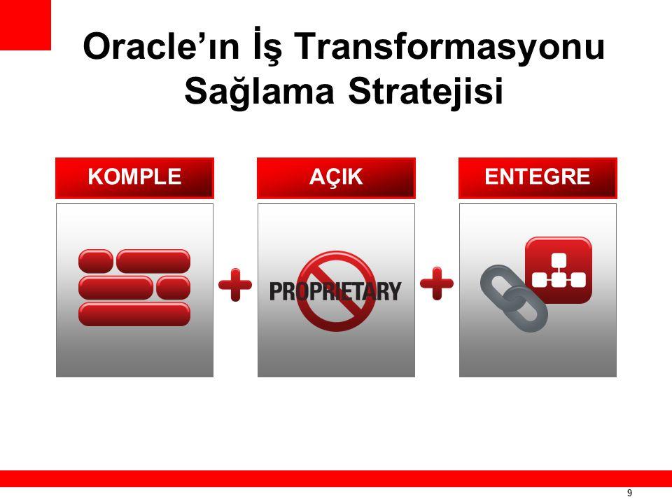 Oracle'ın İş Transformasyonu Sağlama Stratejisi