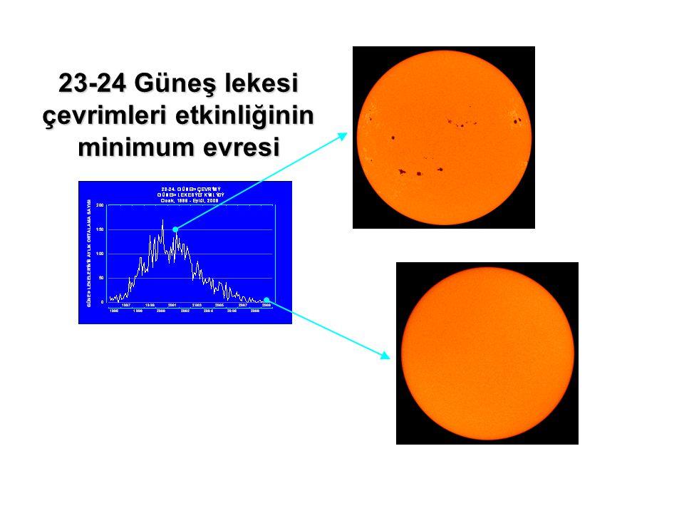 23-24 Güneş lekesi çevrimleri etkinliğinin minimum evresi