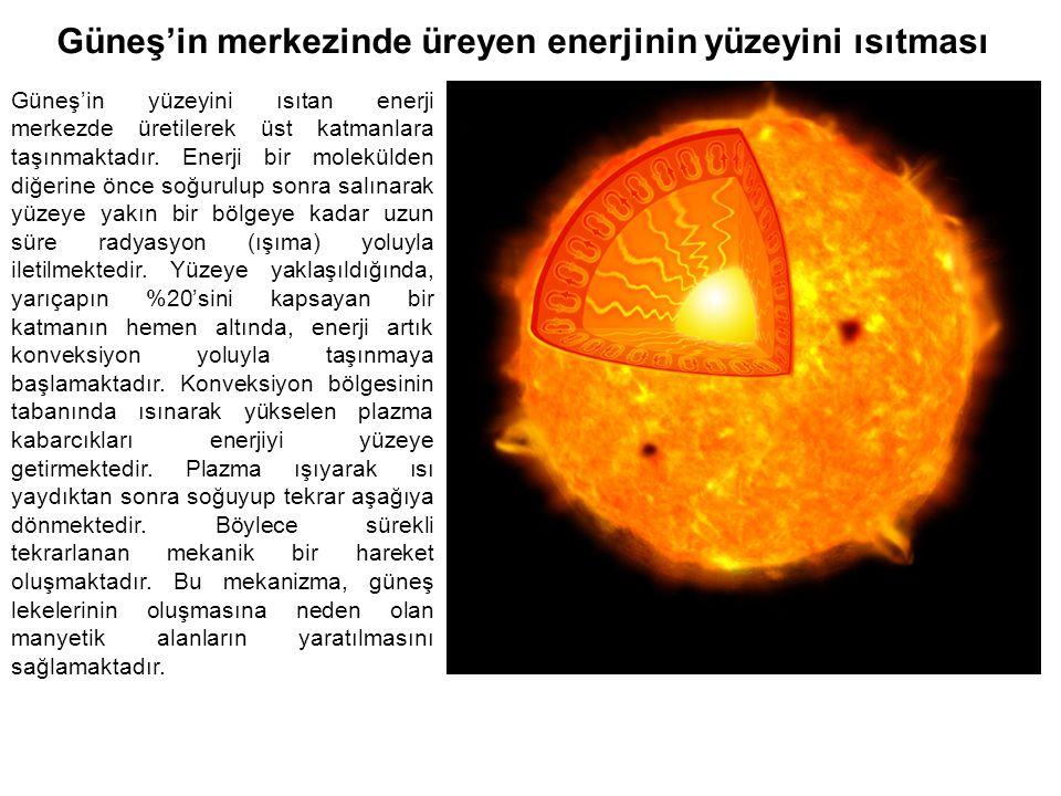 Güneş'in merkezinde üreyen enerjinin yüzeyini ısıtması