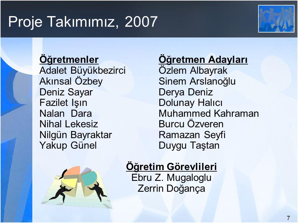 Proje Takımımız, 2007 Öğretmenler Öğretmen Adayları