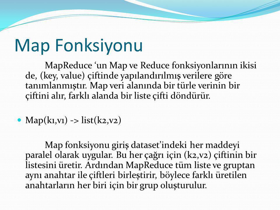 Map Fonksiyonu
