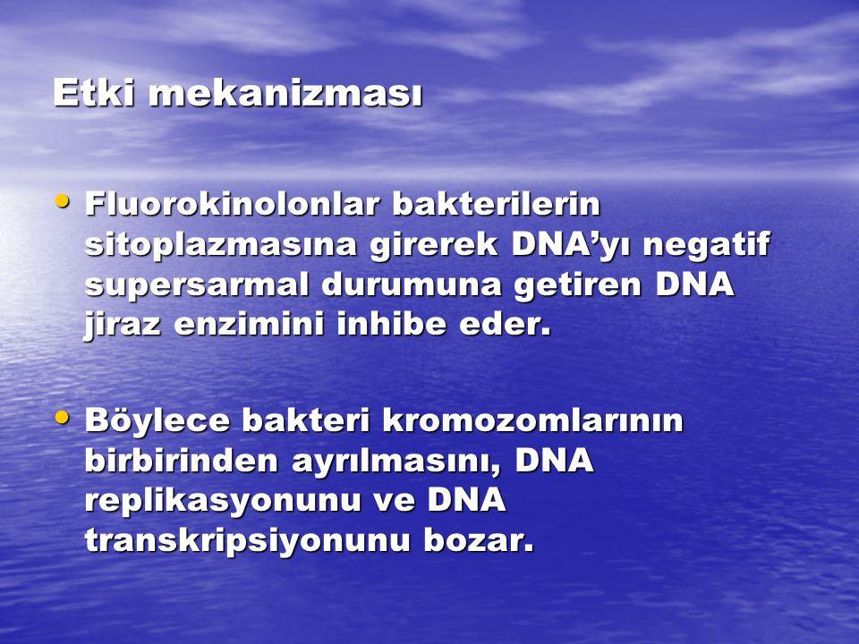 Etki mekanizması Fluorokinolonlar bakterilerin sitoplazmasına girerek DNA'yı negatif supersarmal durumuna getiren DNA jiraz enzimini inhibe eder.