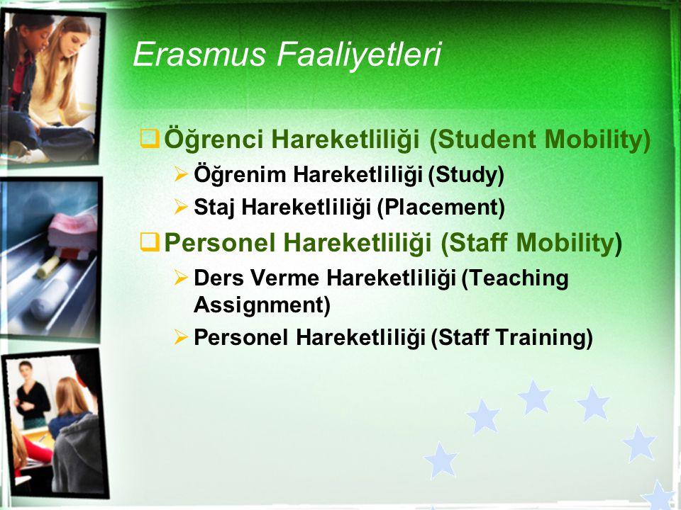Erasmus Faaliyetleri Öğrenci Hareketliliği (Student Mobility)