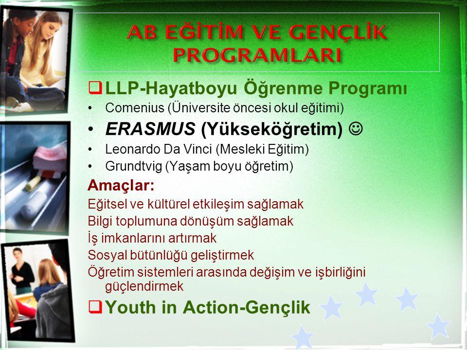 LLP-Hayatboyu Öğrenme Programı ERASMUS (Yükseköğretim) 