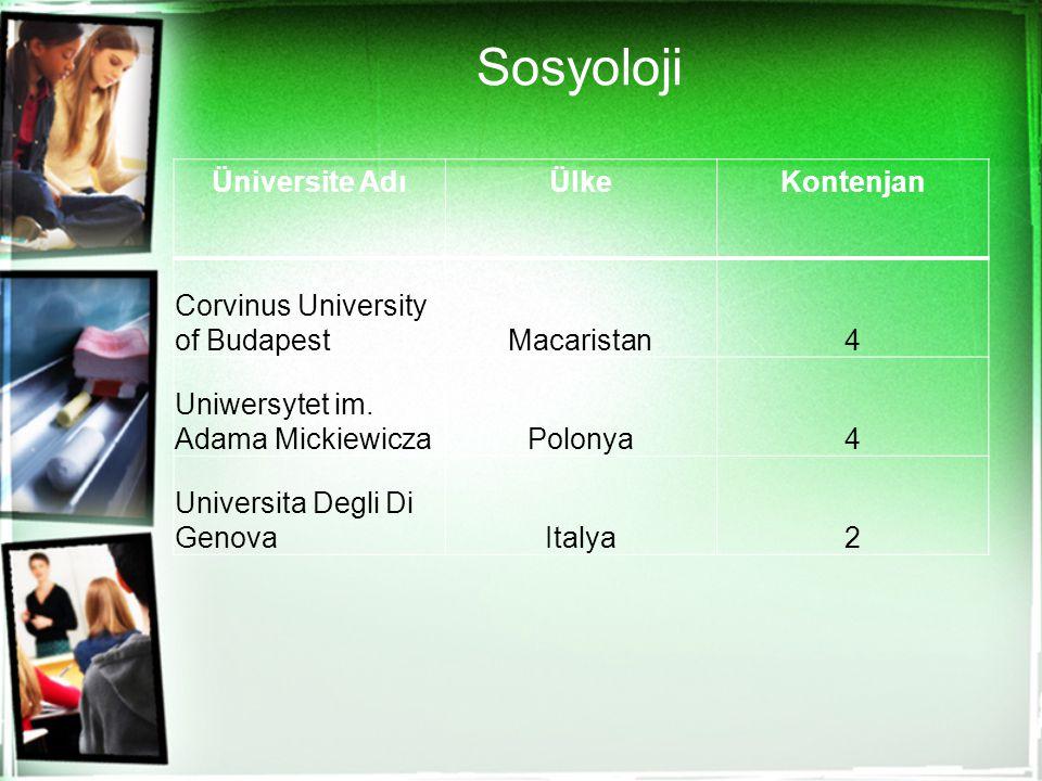 Sosyoloji Üniversite Adı Ülke Kontenjan