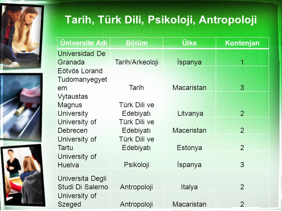 Tarih, Türk Dili, Psikoloji, Antropoloji