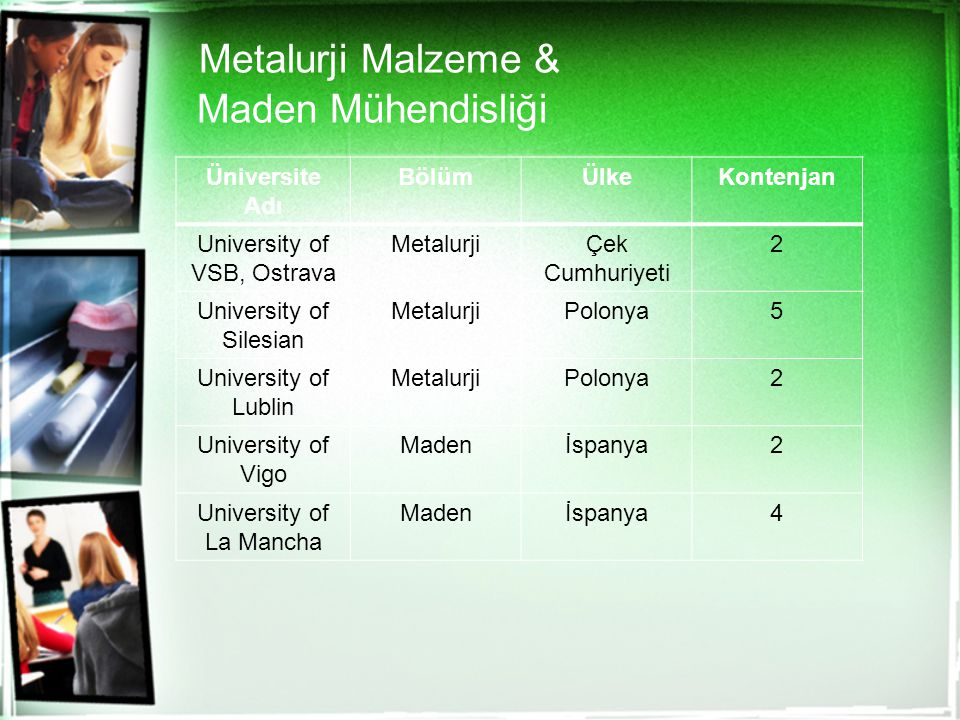 Metalurji Malzeme & Maden Mühendisliği