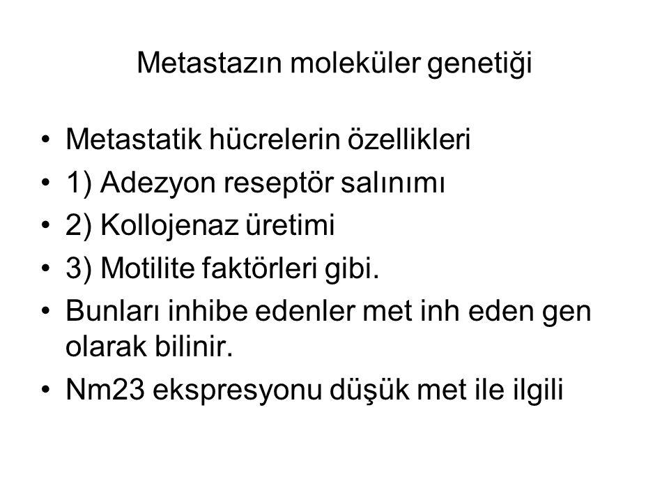 Metastazın moleküler genetiği