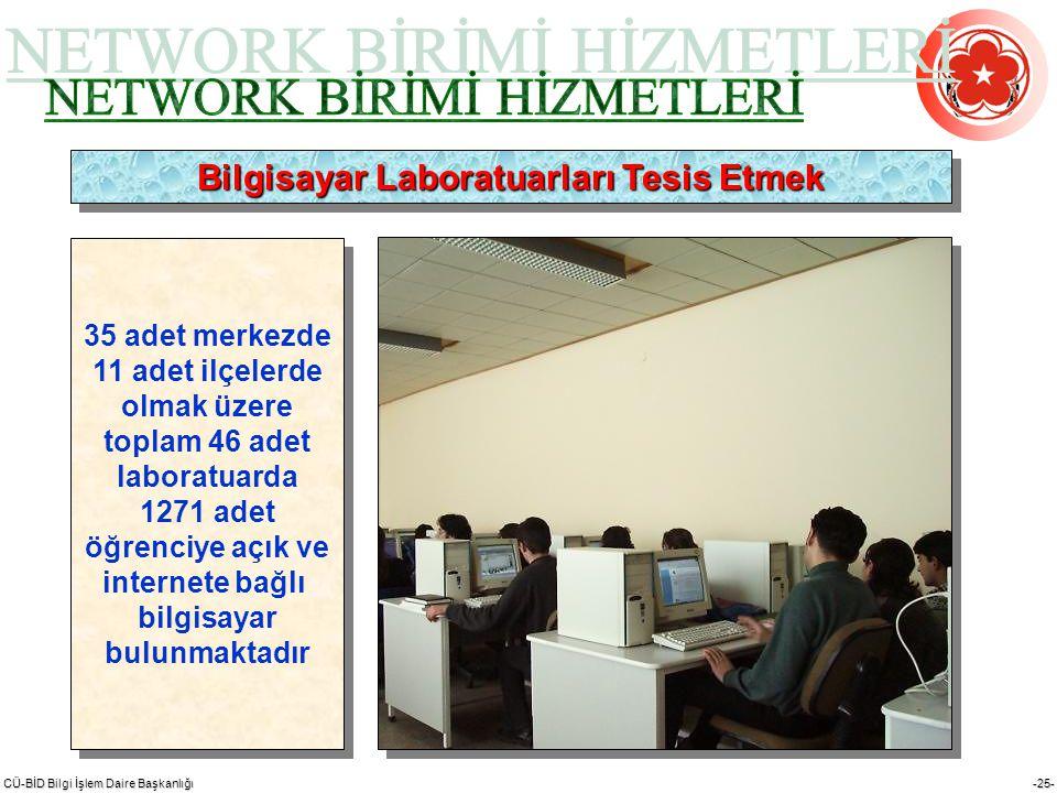 NETWORK BİRİMİ HİZMETLERİ