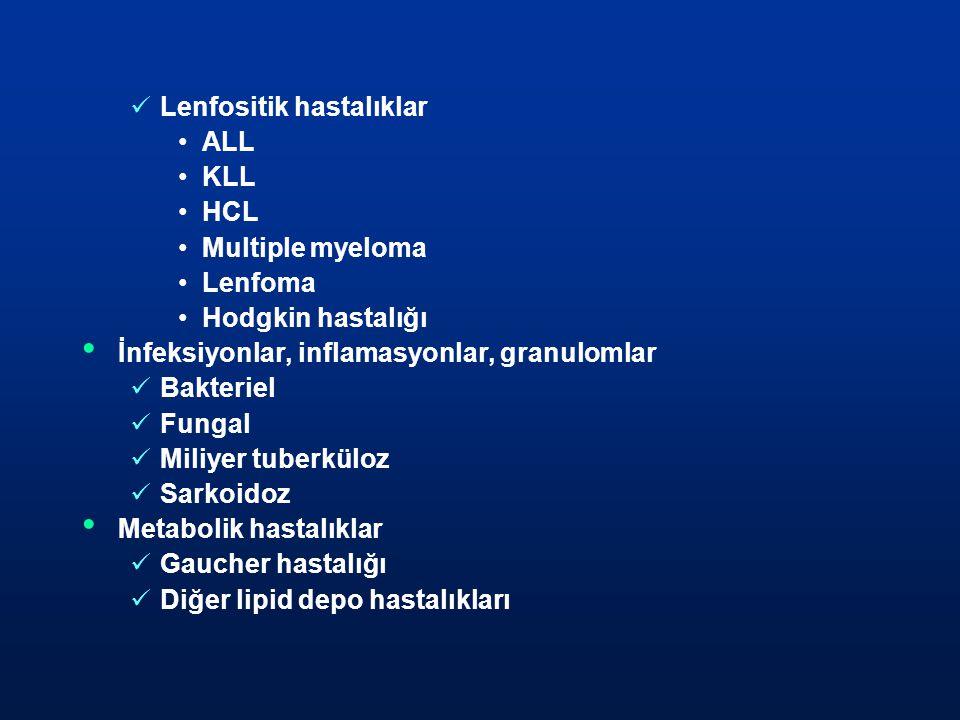 Lenfositik hastalıklar