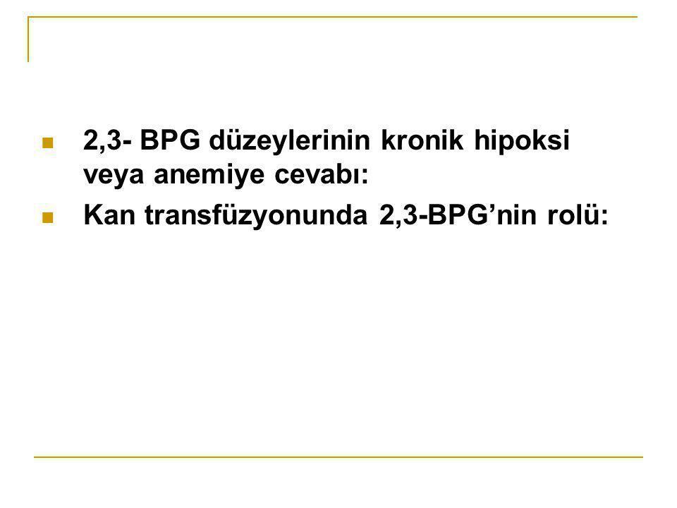 2,3- BPG düzeylerinin kronik hipoksi veya anemiye cevabı: