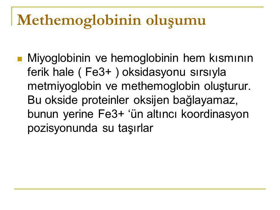 Methemoglobinin oluşumu