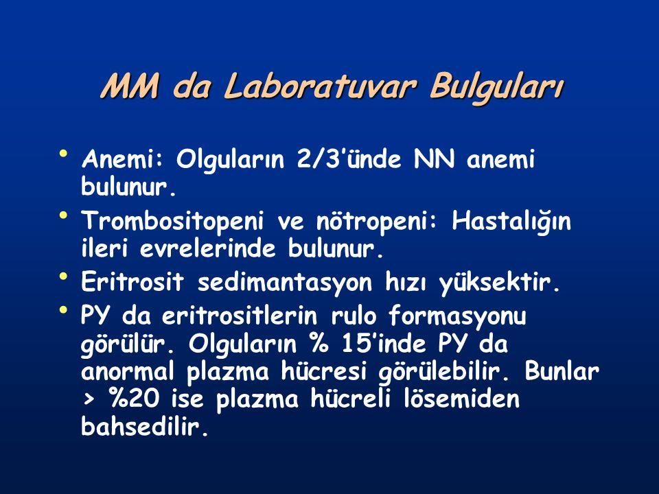 MM da Laboratuvar Bulguları