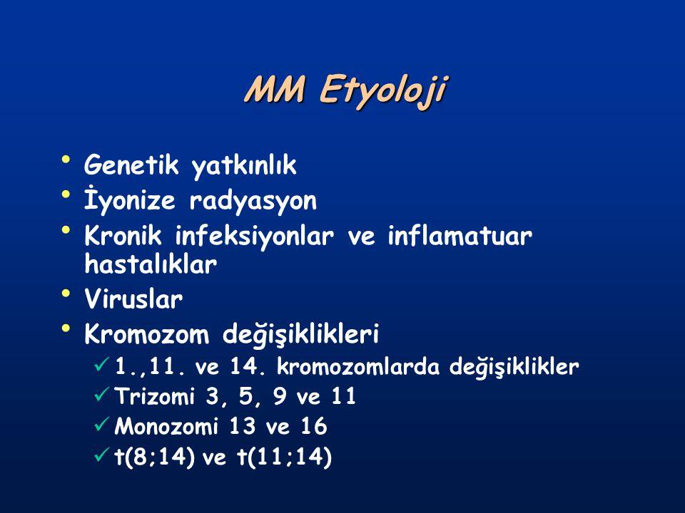 MM Etyoloji Genetik yatkınlık İyonize radyasyon