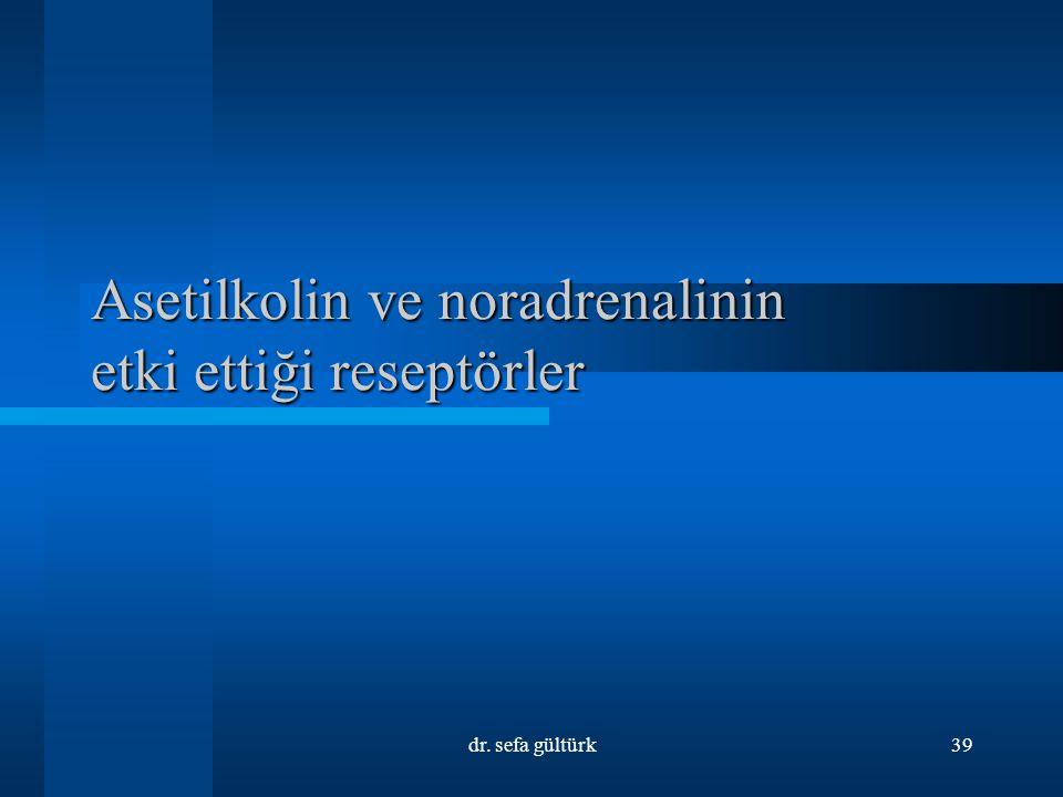 Asetilkolin ve noradrenalinin etki ettiği reseptörler