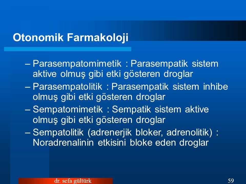 Otonomik Farmakoloji Parasempatomimetik : Parasempatik sistem aktive olmuş gibi etki gösteren droglar.