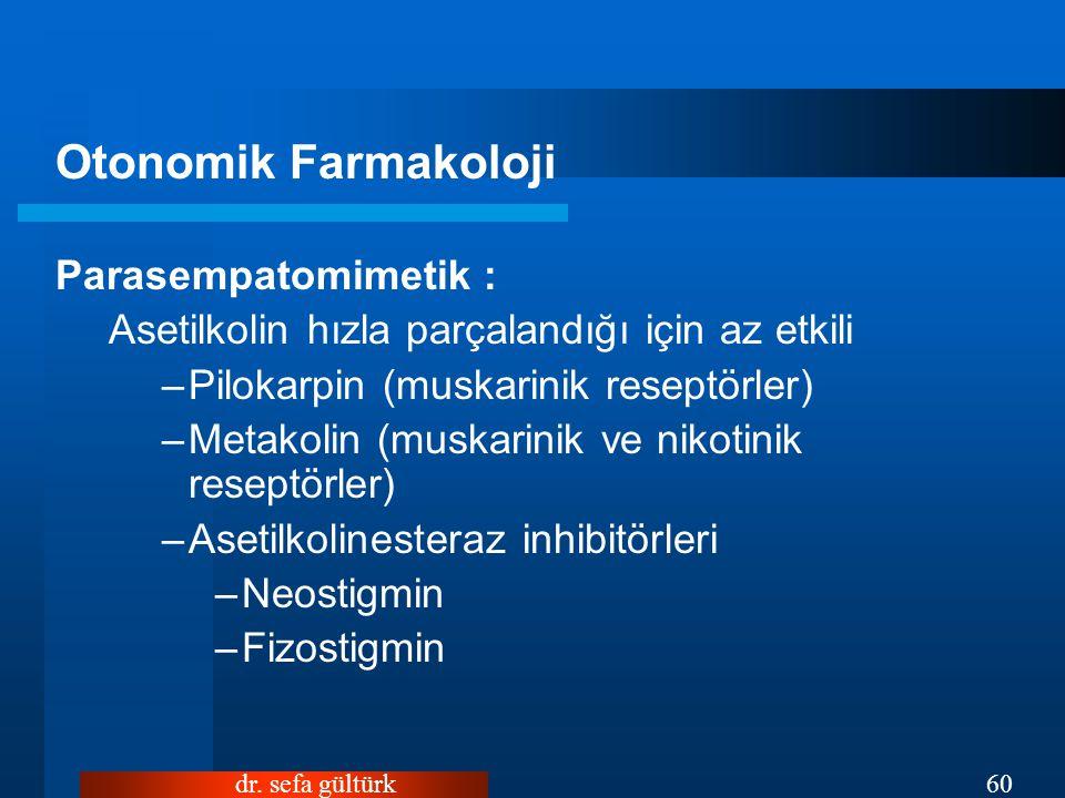 Otonomik Farmakoloji Parasempatomimetik :