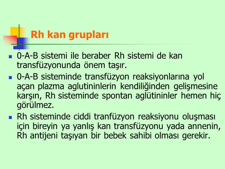 Rh kan grupları 0-A-B sistemi ile beraber Rh sistemi de kan transfüzyonunda önem taşır.