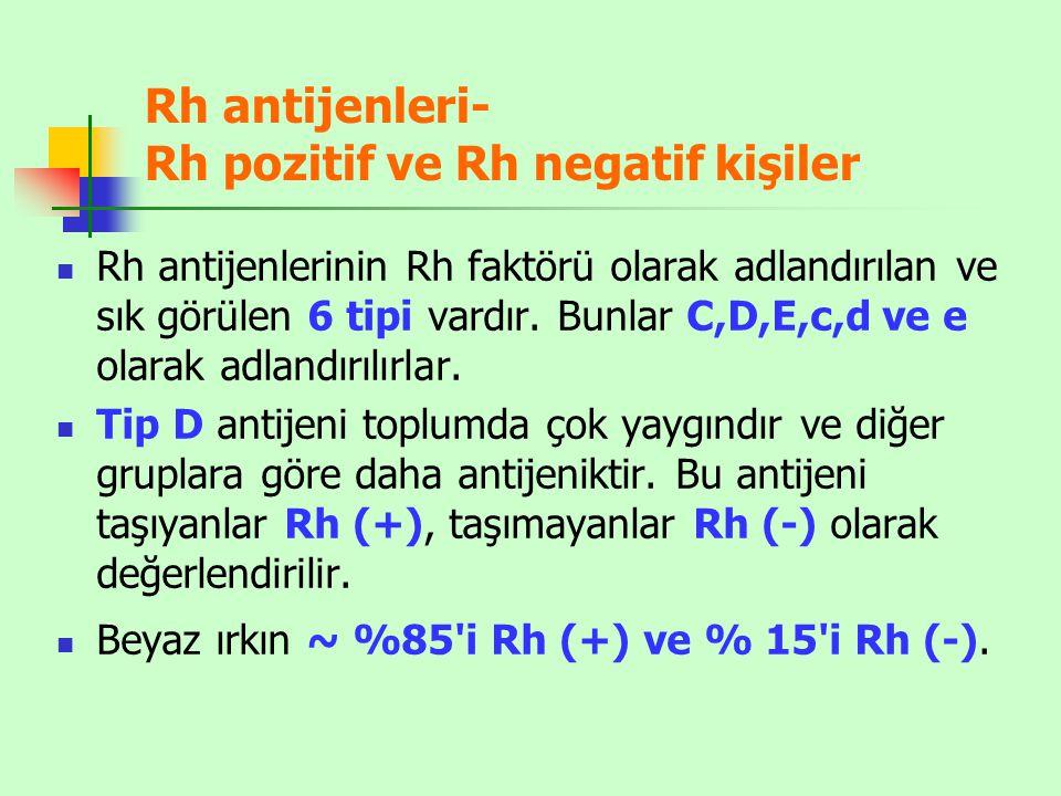 Rh antijenleri- Rh pozitif ve Rh negatif kişiler