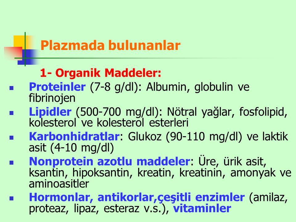 Plazmada bulunanlar 1- Organik Maddeler: