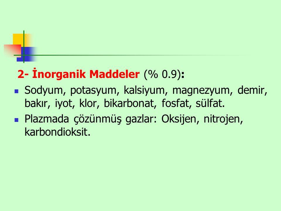 2- İnorganik Maddeler (% 0.9):