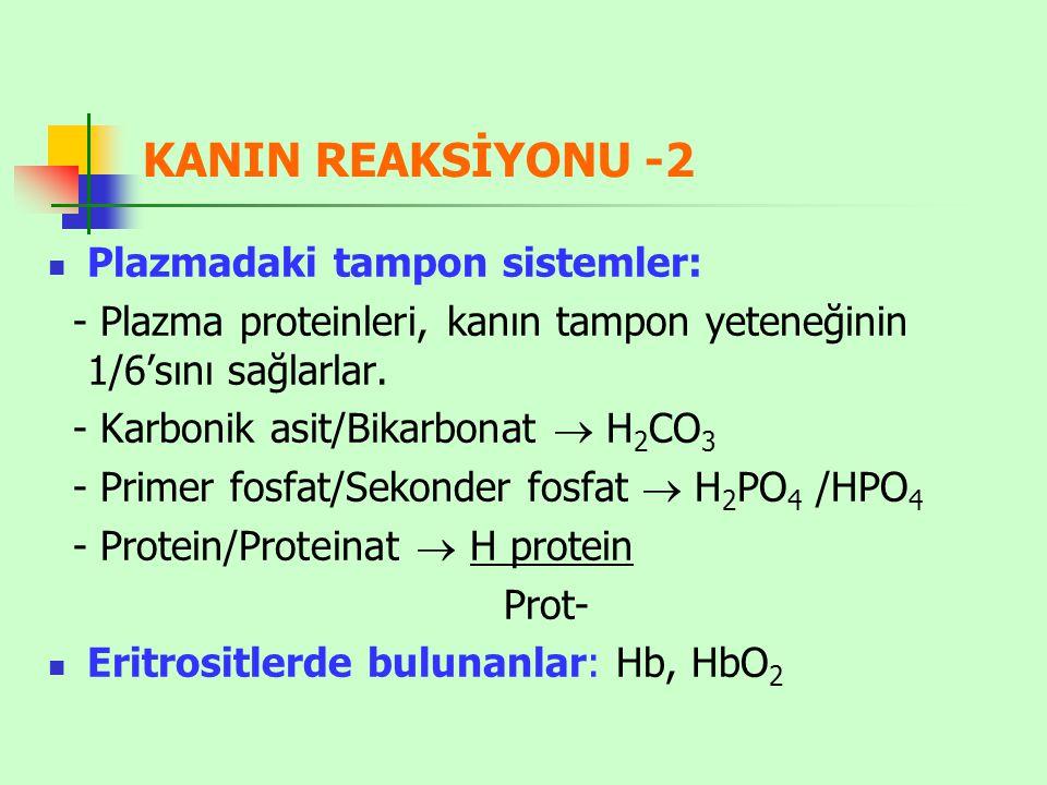 KANIN REAKSİYONU -2 Plazmadaki tampon sistemler: