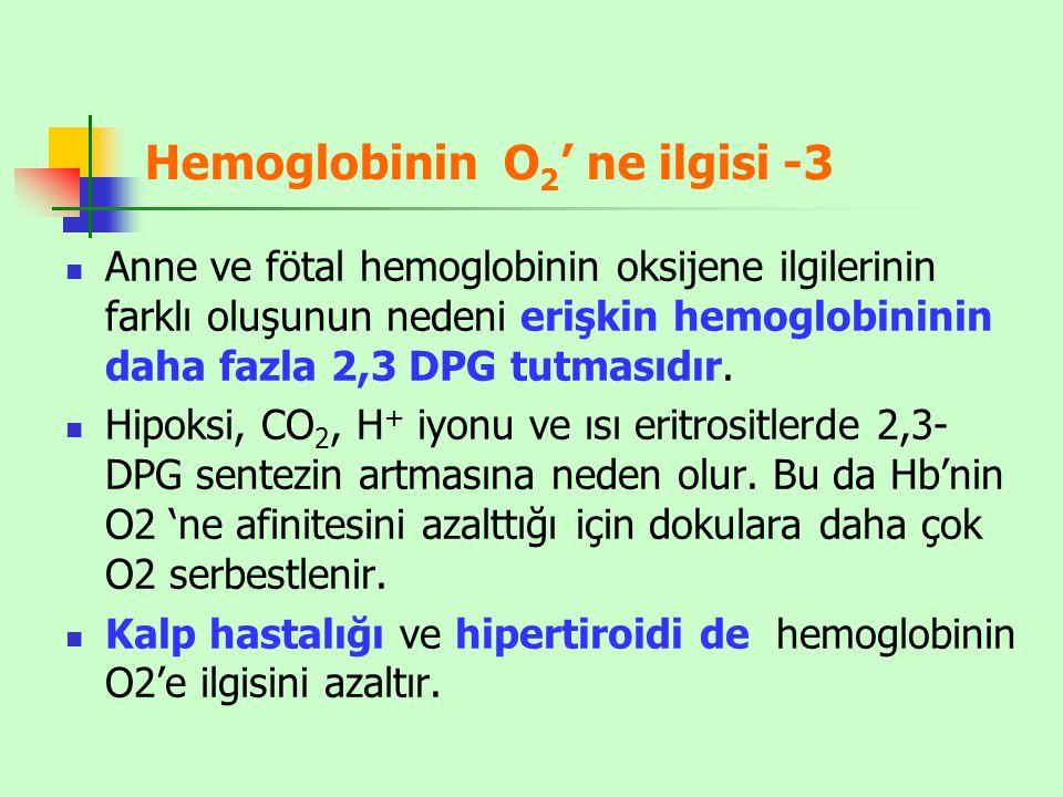 Hemoglobinin O2' ne ilgisi -3