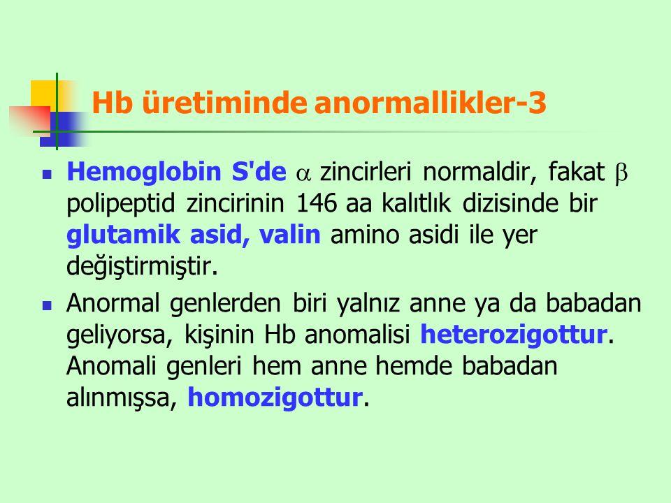 Hb üretiminde anormallikler-3