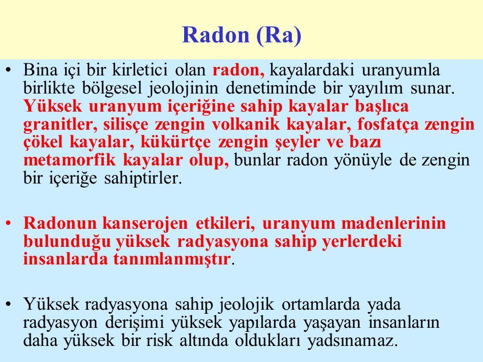 Radon (Ra)