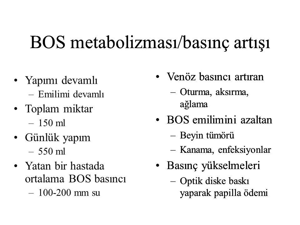 BOS metabolizması/basınç artışı BOS metabolizması/basınç artışı