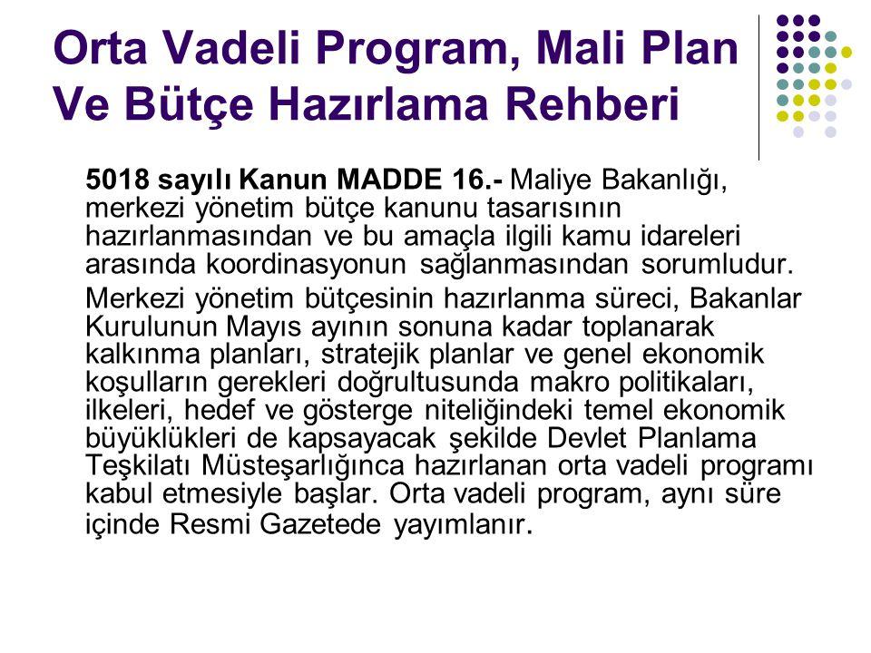 Orta Vadeli Program, Mali Plan Ve Bütçe Hazırlama Rehberi