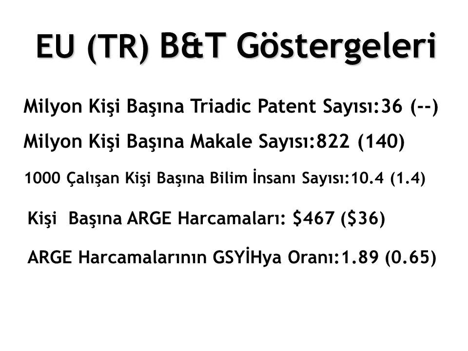 EU (TR) B&T Göstergeleri