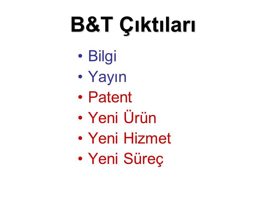 B&T Çıktıları Bilgi Yayın Patent Yeni Ürün Yeni Hizmet Yeni Süreç