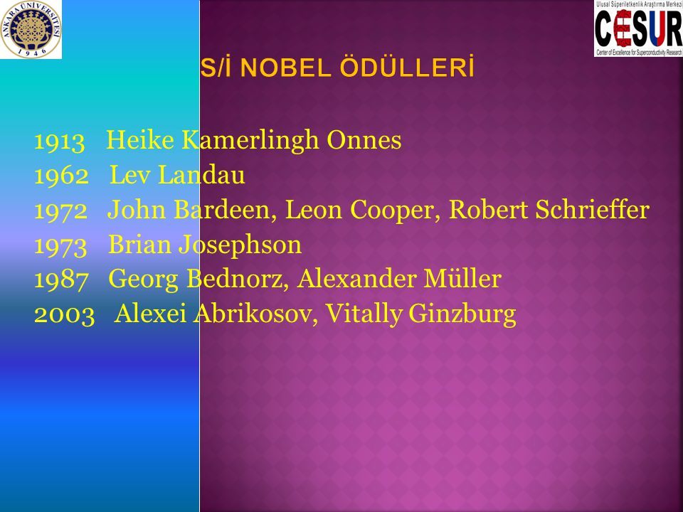 S/İ Nobel Ödüllerİ 1913 Heike Kamerlingh Onnes. 1962 Lev Landau. 1972 John Bardeen, Leon Cooper, Robert Schrieffer.