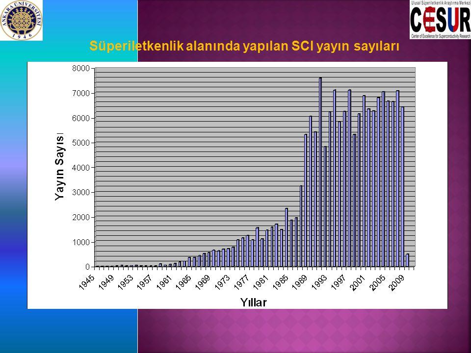 Süperiletkenlik alanında yapılan SCI yayın sayıları
