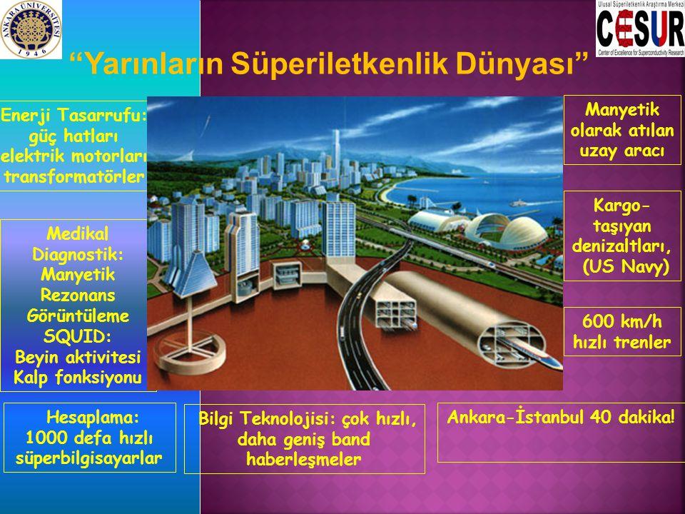 Yarınların Süperiletkenlik Dünyası