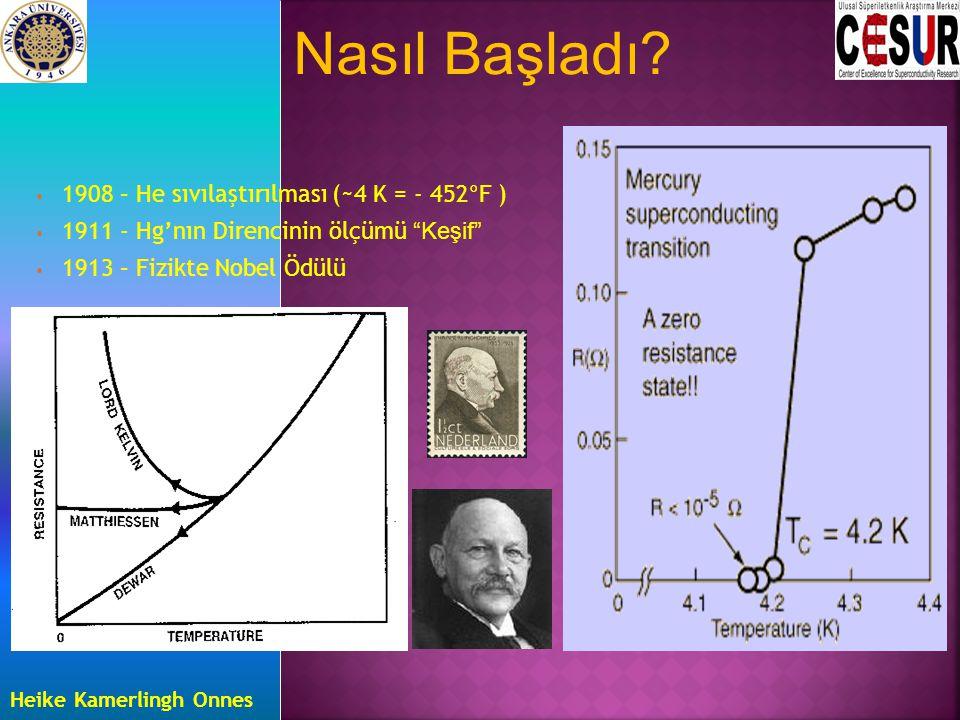 Nasıl Başladı 1908 – He sıvılaştırılması (~4 K = - 452°F )