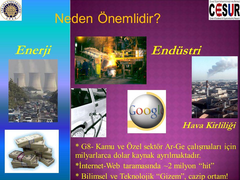 Neden Önemlidir Enerji Endüstri Hava Kirliliği