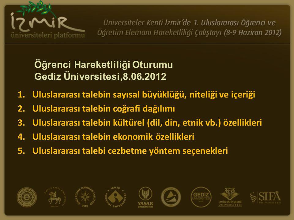 Öğrenci Hareketliliği Oturumu Gediz Üniversitesi,8.06.2012