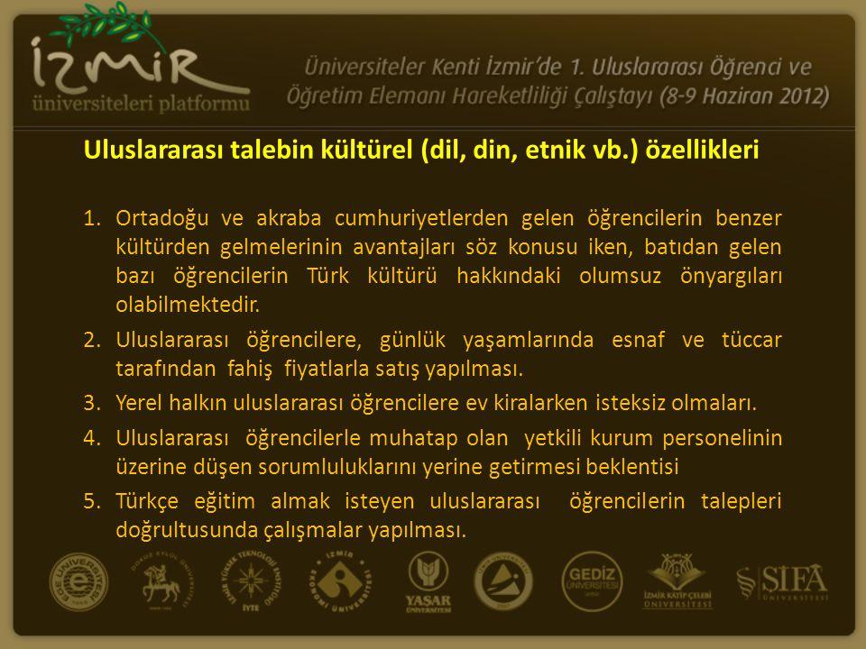 Uluslararası talebin kültürel (dil, din, etnik vb.) özellikleri