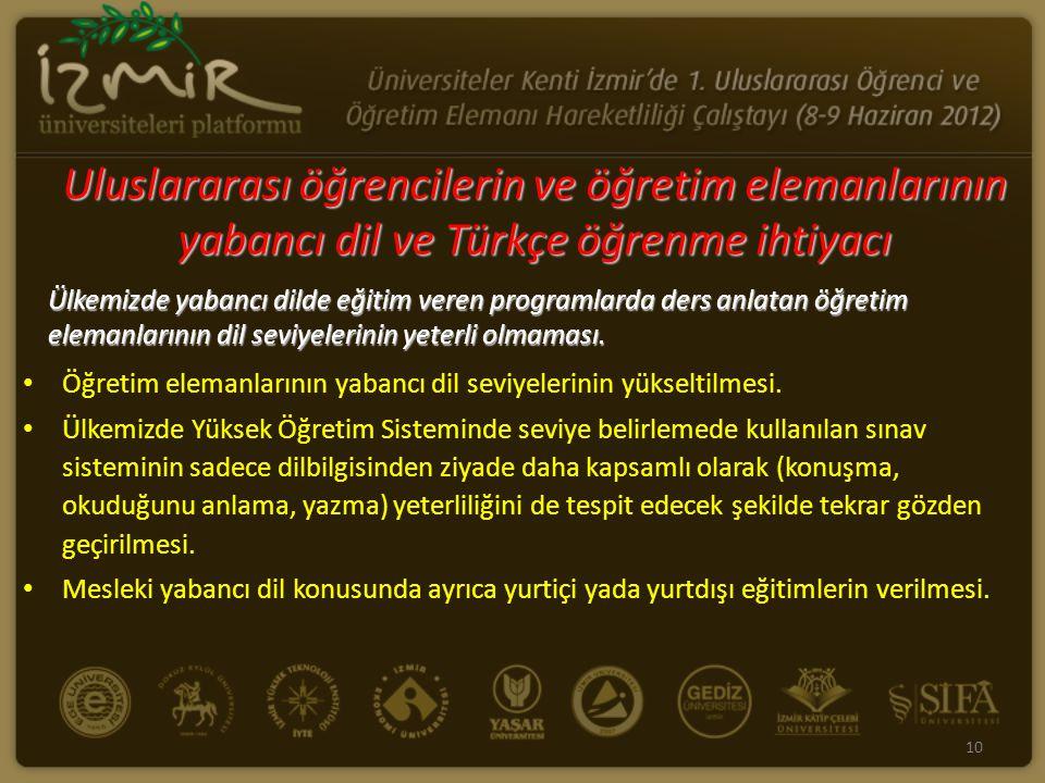 Uluslararası öğrencilerin ve öğretim elemanlarının yabancı dil ve Türkçe öğrenme ihtiyacı