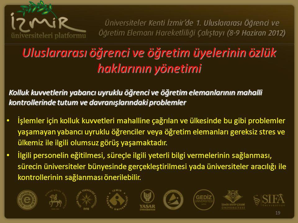 Uluslararası öğrenci ve öğretim üyelerinin özlük haklarının yönetimi